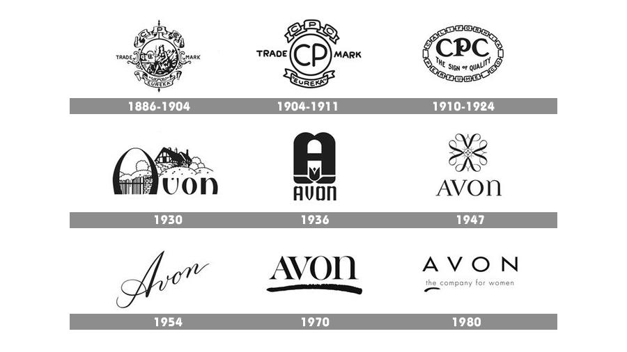 Прошлые логотипы Avon. Brand New отмечает лого 1970 года.